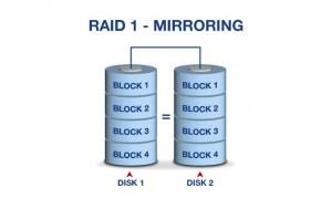 RAID1-new